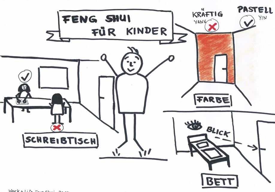 Feng Shui für Kinder | Steffi Kroll