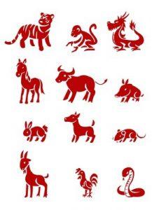 Die chinesischen Tierkreiszeichen